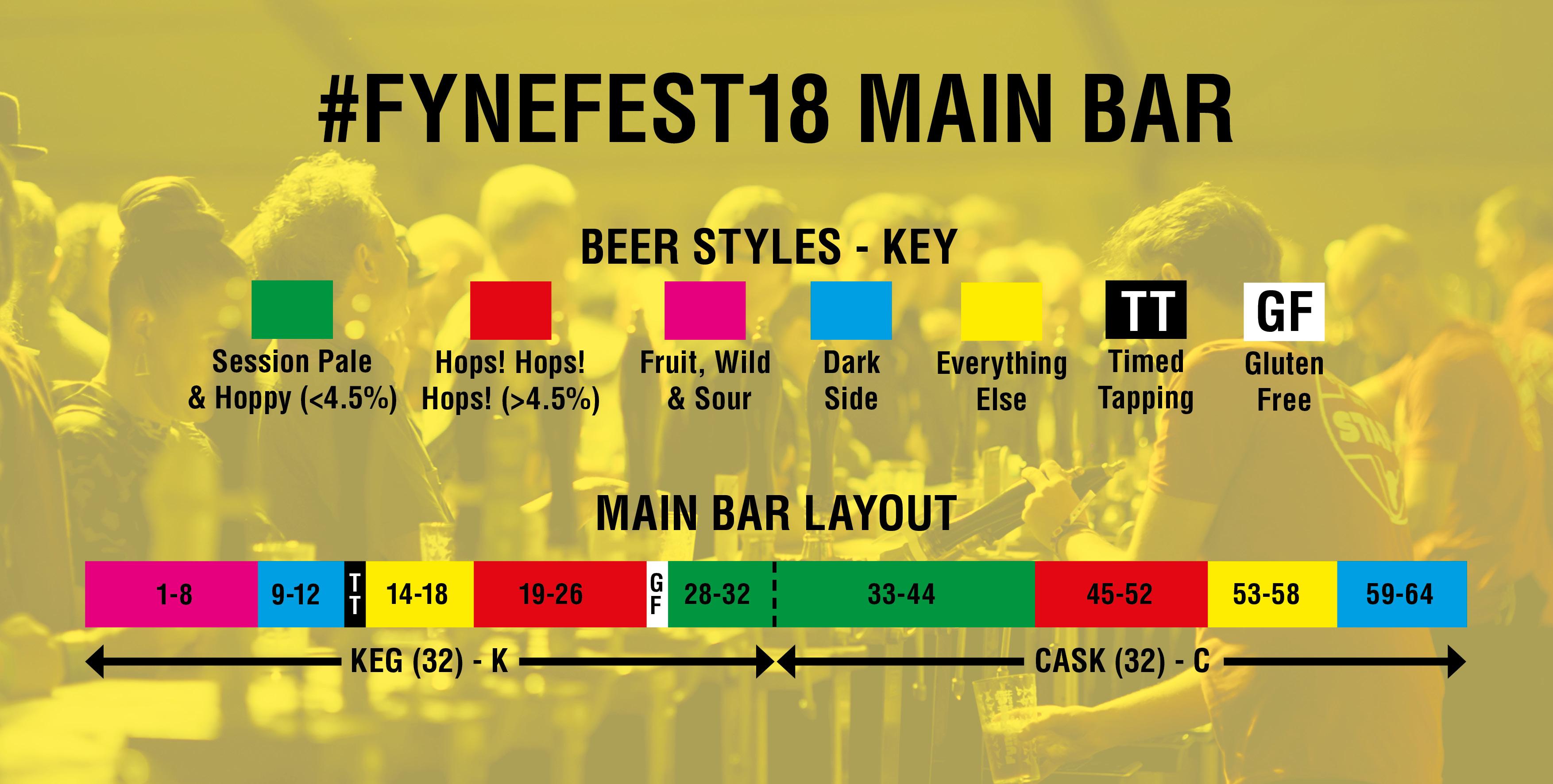 Main Bar Layout2
